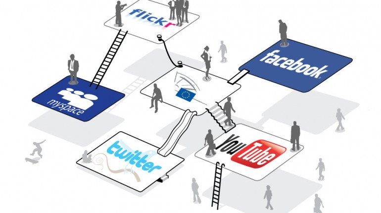 Πως επηρεάζουν τις πωλήσεις τα Social Media